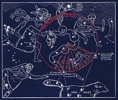 Precession Of The North Celestial Pole Poster