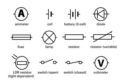 Standard Electrical Circuit Symbols Poster by Sheila Terry