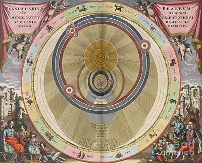 The Planisphere Of Brahe Harmonia Poster