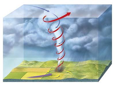 Tornado Dynamics, 3d Artwork Poster by Gary Hincks