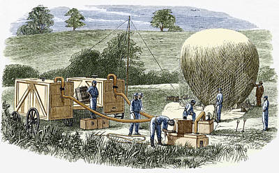 Us Civil War Observation Balloon Poster
