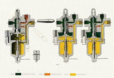 Westinghouse Air Brake Plain Triple Valve Poster by Sheila Terry