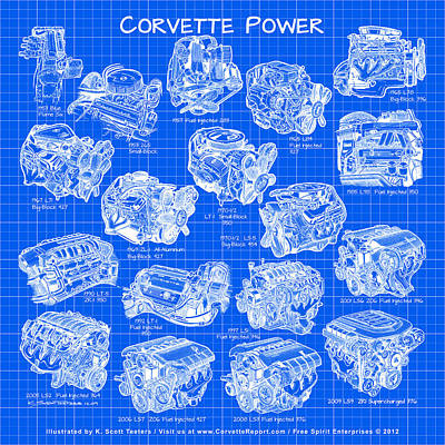Corvette Power - Corvette Engines From The Blue Flame Six To The C6 Zr1 Ls9 Poster by K Scott Teeters