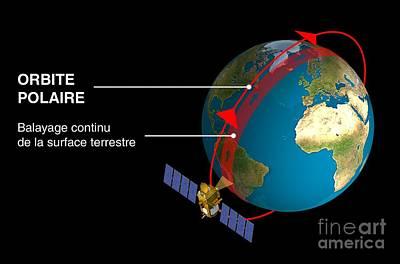 Polar Orbit Diagram Poster by David Ducros, CNES