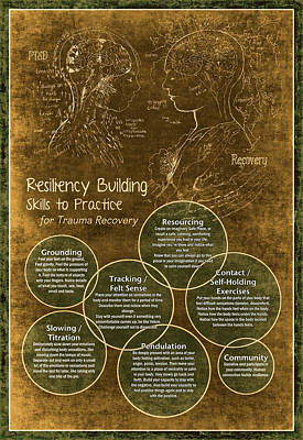 Resiliency Building Skills - Parchment Poster by Heidi Hanson