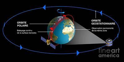 Satellite Orbit Diagrams Poster by David Ducros, CNES