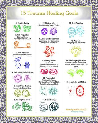 15 Trauma Healing Goals Blue Poster