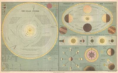 1873 A And C Black Map Or Chart Of The Solar System  Poster