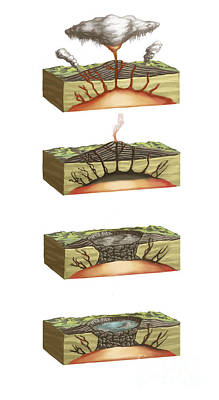 Caldera Formation, Illustration Poster by Spencer Sutton