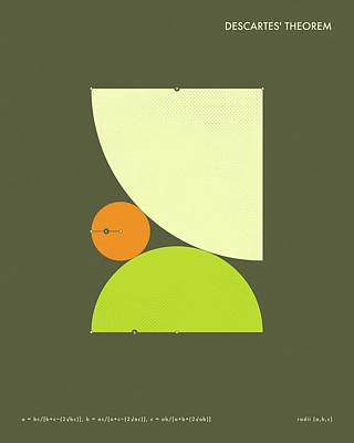 Descartes' Theorem Poster