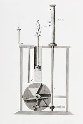 An Ancient Clepsydra Or Water Clock Poster by Vintage Design Pics