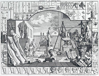 Analysis Of Beauty Engraving By Hogarth  1753 Poster