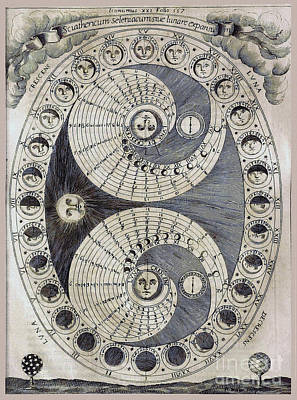 Ancient Astronomy Diagram Charting Phases Of The Moon  Poster