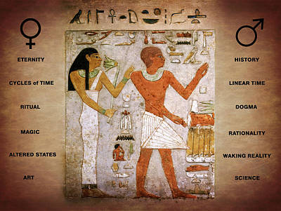Ancient Egyptian Matriarchy And Patriarchy Philosophy Poster