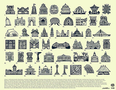 Architectural Icons Of India - Large Poster