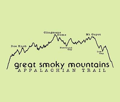 At Elevation Profile Gsm Poster by Heather Applegate