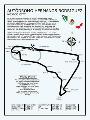 Autodromo Hermanos Rodriguez Poster by Mark Rogan