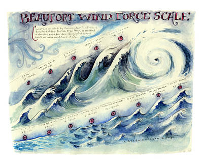 Beaufort Wind Force Scale Poster by Kirsten Carlson