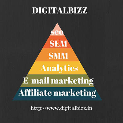 Best Digital Marketing Institute In Ameerpet Hyderabad Poster by Mohd Manzoor