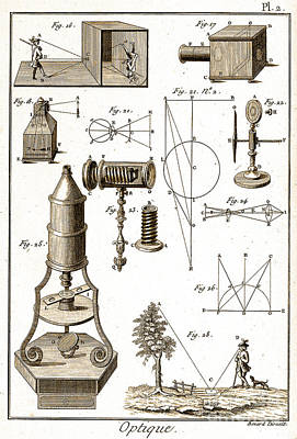 Camera Obscura And Leeuwenhoek Poster by Wellcome Images
