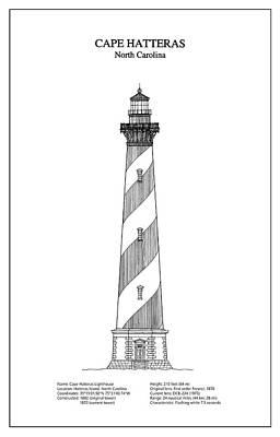 Cape Hatteras Lighthouse - North Carolina - Blueprint Drawing Poster