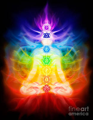 Chakras And Energy Flow On Human Body Poster