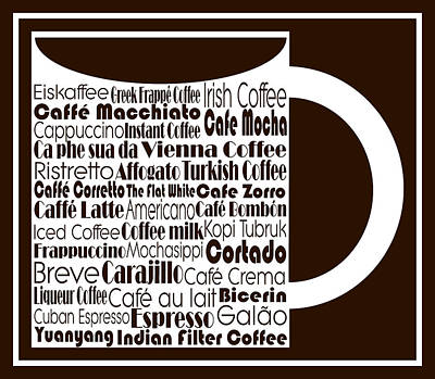 Coffee Drinks Poster