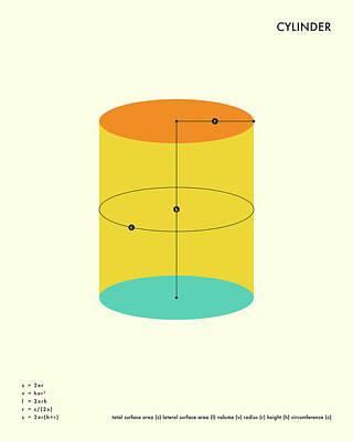 Cylinder Poster