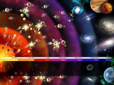 Evolution Of The Universe, Artwork Poster by Jose Antonio PeÑas