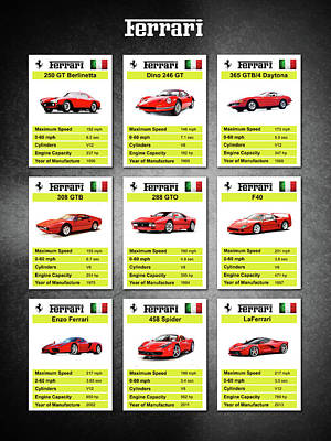 Ferrari Top Trumps Poster by Mark Rogan