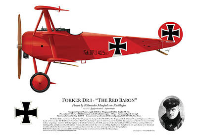 Fokker Dr.1 - The Red Baron - March 1918 Poster by Ed Jackson