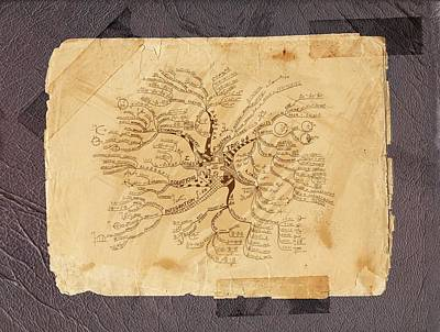 Furmulas' Tree Poster