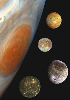 Galilean Moons Of Jupiter Poster