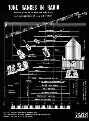 Golden Age Of Radio Tone Ranges Poster