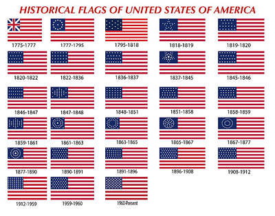 Historical Flags Of United States Of America Poster by Art Spectrum