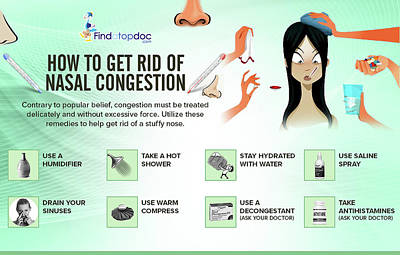 How To Get Rid Of Nasal Congestion Poster