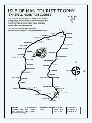 Isle Of Man Tt Mountain Course Poster by Mark Rogan