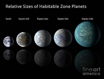 Kepler Habitable Zone Exoplanets Lined Poster