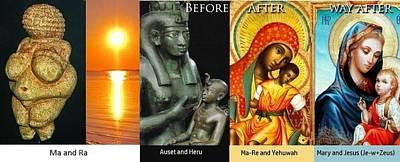 Ma Ra Evolution Poster