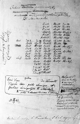Mendeleyev's Periodic Table, 1869 Poster