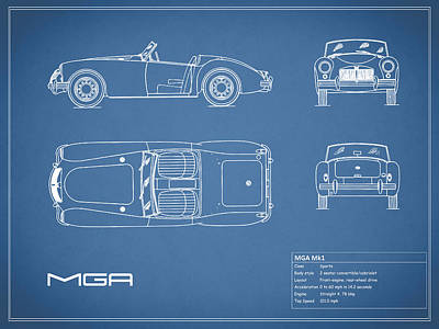 Car blueprint posters fine art america mga mk1 blueprint poster malvernweather Gallery