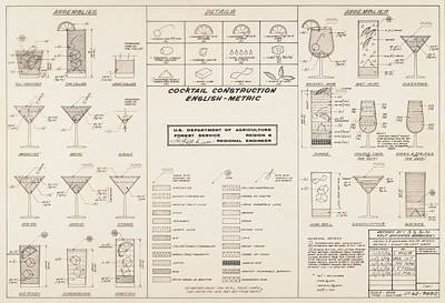 Mid Century Retro Vintage Cocktail Construction Chart Poster