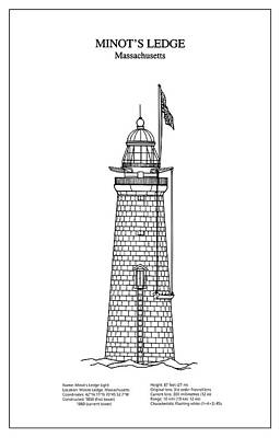 Minots Ledge Lighthouse - Massachusetts - Blueprint Drawing Poster