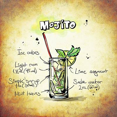 Mojito Poster by Movie Poster Prints