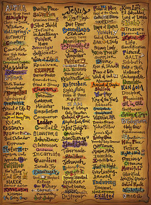 Names Of God - Inspirational Scripture Painting Poster by Annie Laurie