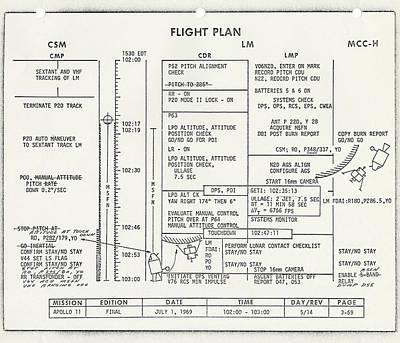 Original Apollo 11 Moon Landing Flight Plan   1969 Poster
