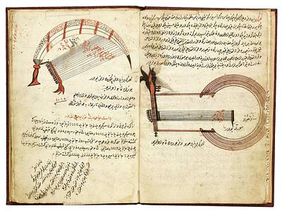 Ottoman Treaty On Music Poster by Eastern Accent
