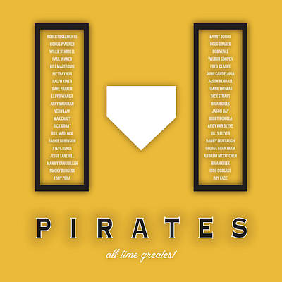Pittsburgh Pirates Art - Mlb Baseball Wall Print Poster