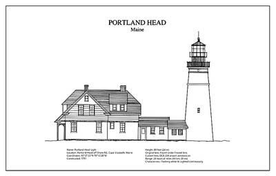 Portland Head Lighthouse - Maine - Blueprint Drawing Poster by Jose Elias - Sofia Pereira