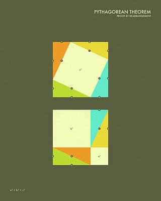 Pythagorean Theorem - Proof By Arrangement Poster